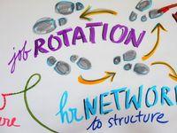 VWS_FG_job_rotation