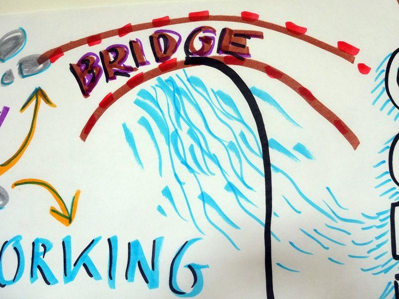 VWS_FG_bridge